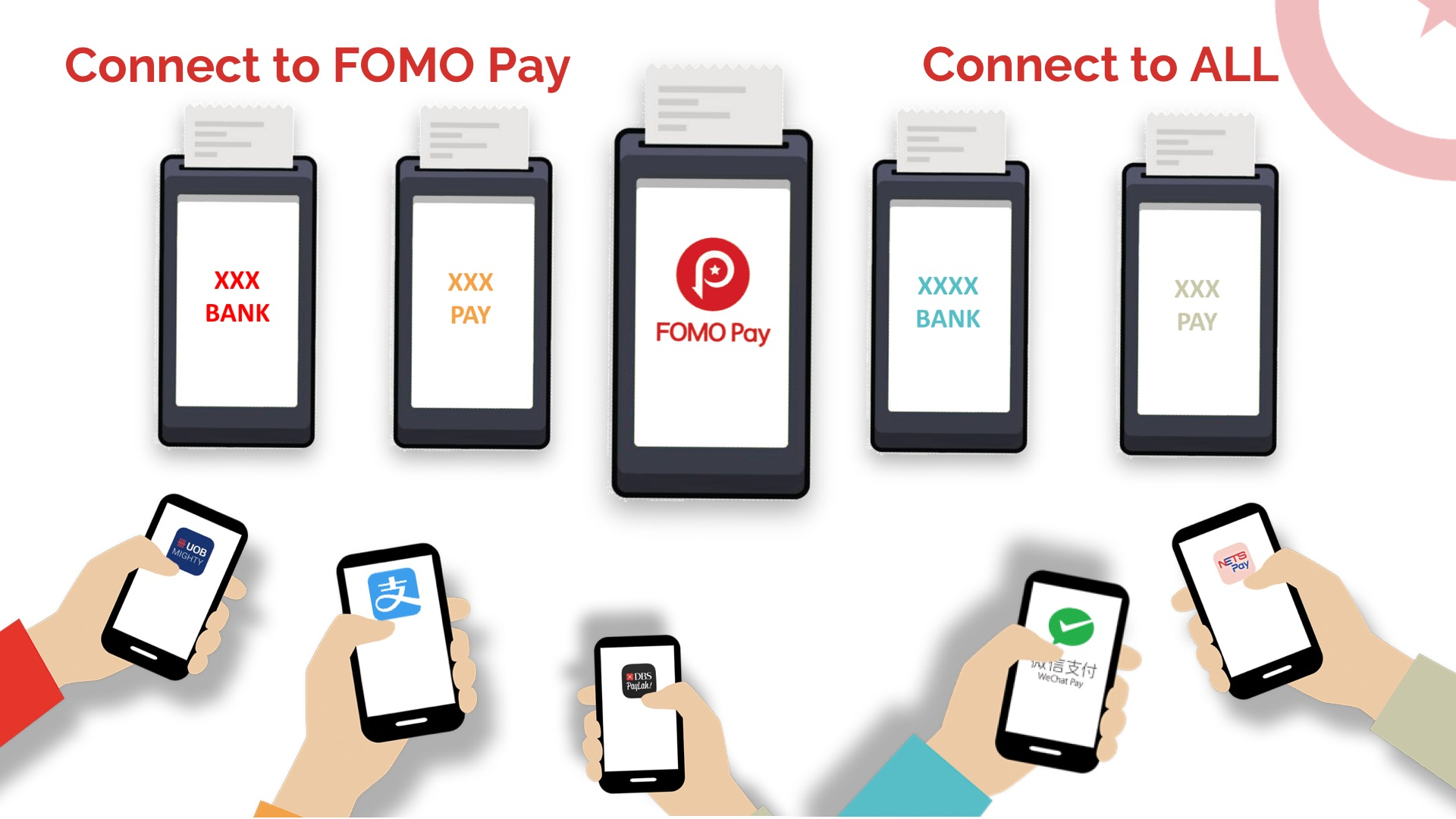 NETSPay, GrabPay, Apple Pay, Alipay and WeChat Pay – What's the